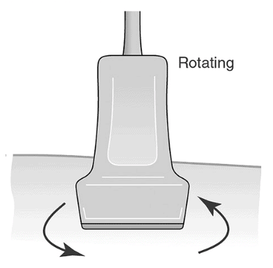 Ultrasound Movement - Rotating