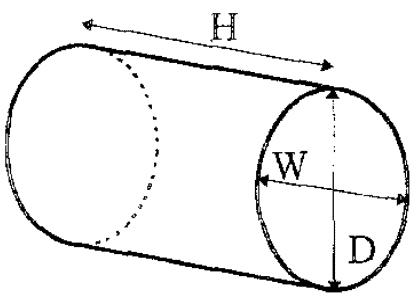 Bladder Volume Cylinder Ellipsoid
