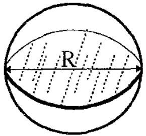 Bladder Volume Sphere